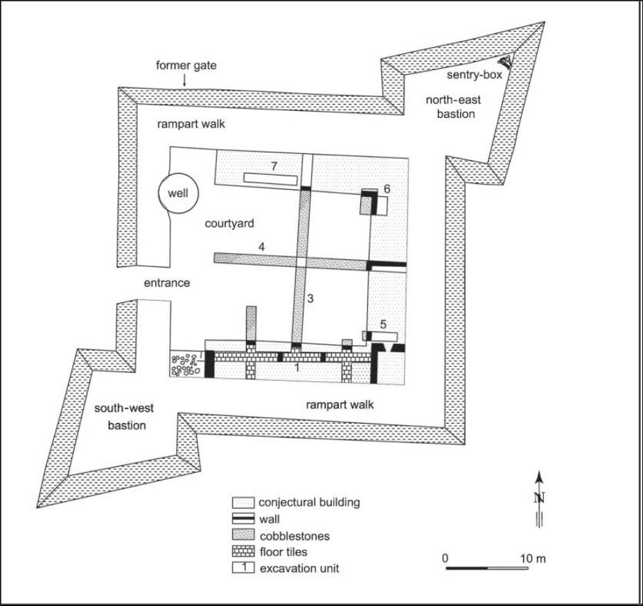 The plan Katuwana Fort excavatio
